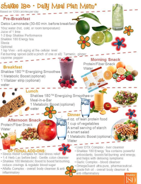 myth of the scale: #weightloss #shaklee #healthyliving #losingweight #shaklee180 #mealplan