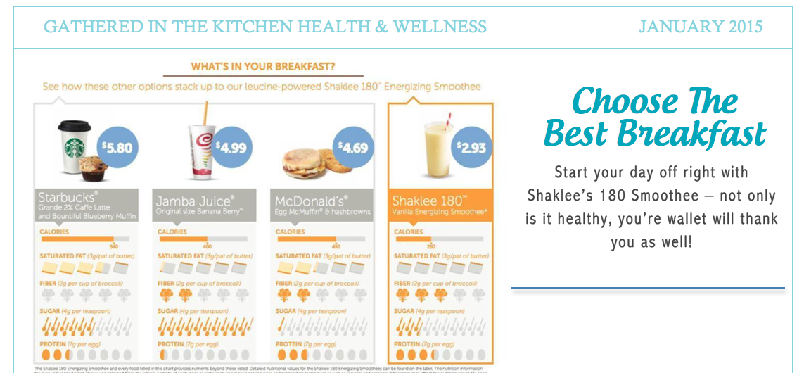 myth of the scale: #weightloss #shaklee #healthyliving #losingweight #shaklee180