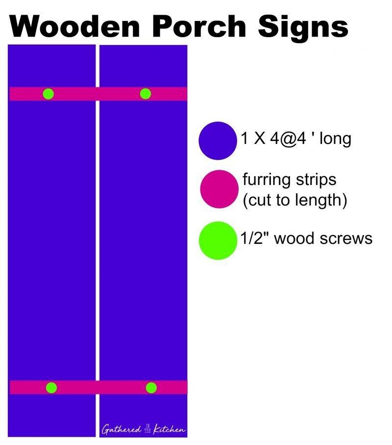 Wooden Porch Signs | Building Plans